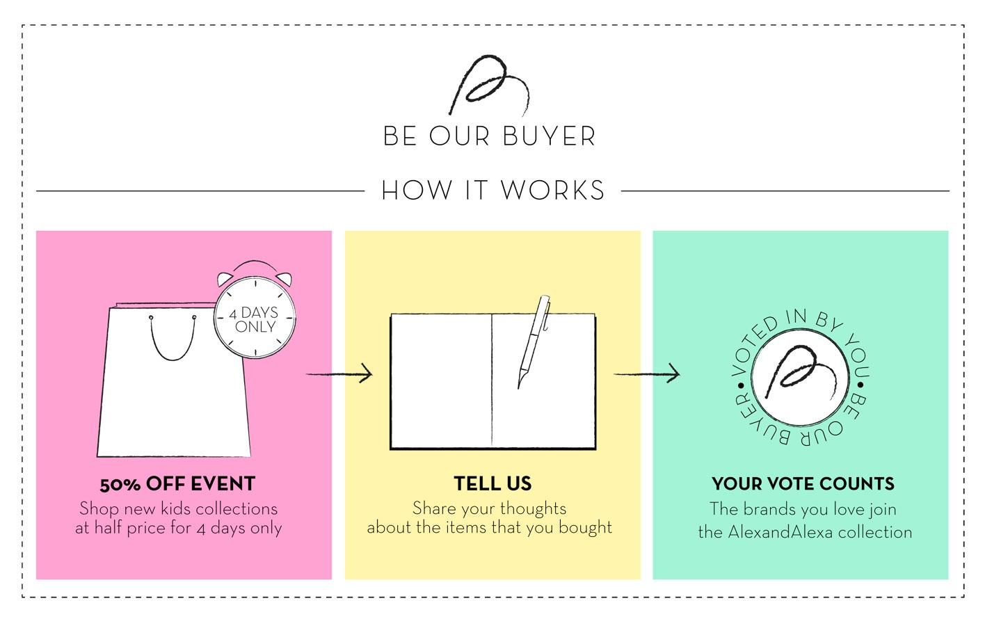 c0a0afa451 The  Be Our Buyer  shopping event is back! New brands