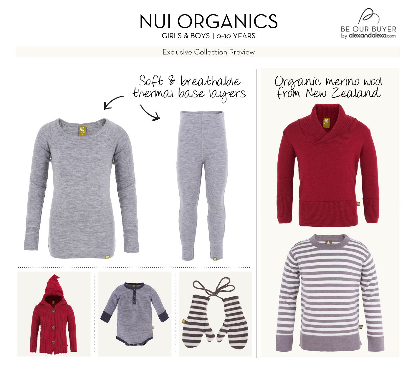 BE OUR BUYER: Nui Organics, 100% Merino wool clothing for ...