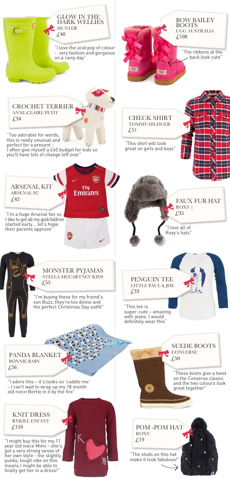 The Deputy Editor Of Instyle Uk Magazine Chooses Her Favourite Children 39 S Gifts For Christmas