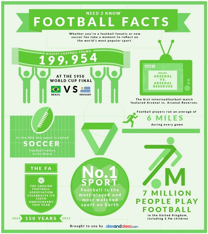 football_facts_infographic_Final