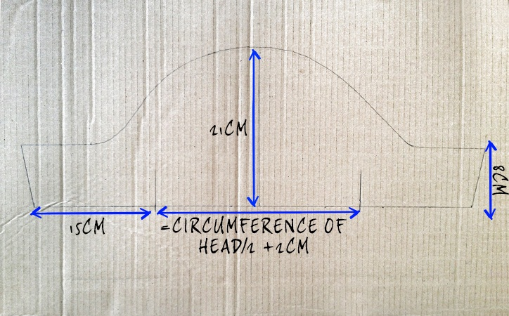 Pirate-Hat Measurements