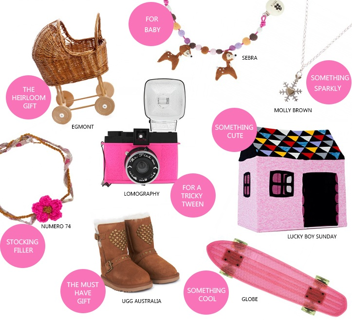 Christmas gifts for girls find something they ll love