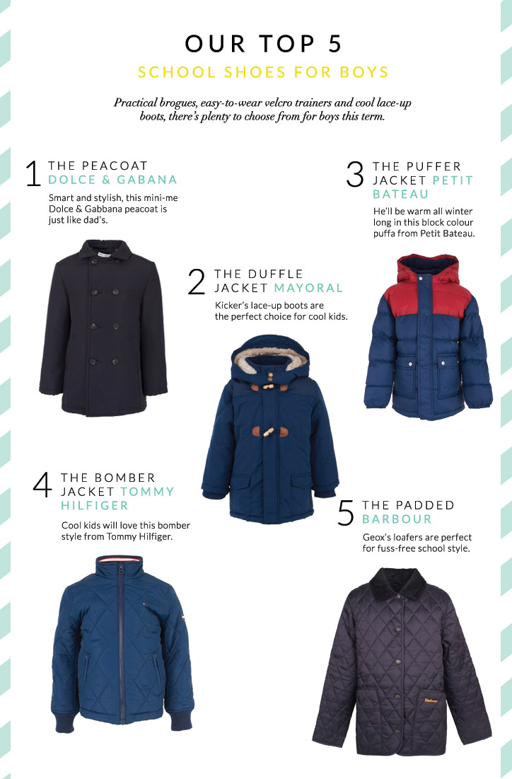 ae1aa19a0ae4 The Back to School Checklist  The Best School Coats