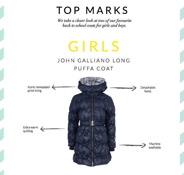 The Back to School Checklist: The Best School Coats